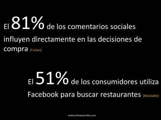 Dos Estadísticas Claves en Social Media Marketing