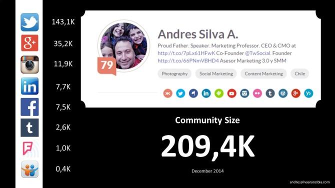 Andres Silva Arancibia 3.0