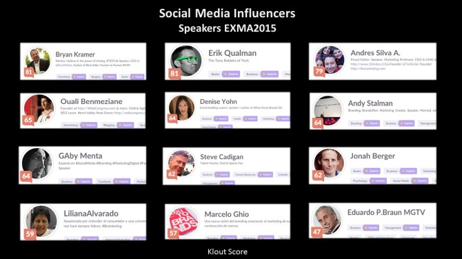 Social Media Influencers EXMA 2015